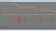 Индикатор разницы (дельта) объема покупок/продаж для QUIK на Lua