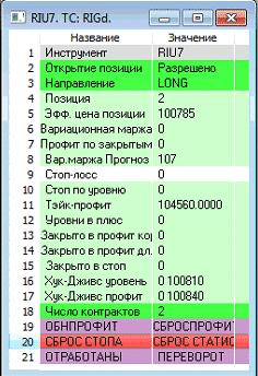 GridTbl4
