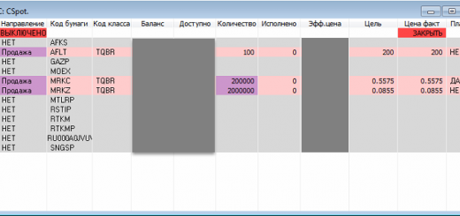 Торговый робот по закрытию портфеля бумаг на заказ (QUIK, Lua)
